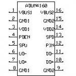 ADUM4160