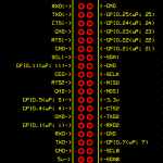 OrangePi Connector 40pin