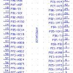 ATMega128 Micro Processor (MLF-64)